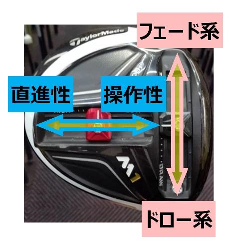 ドライバー重心位置