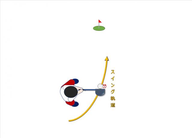 ドローボールの打ち方